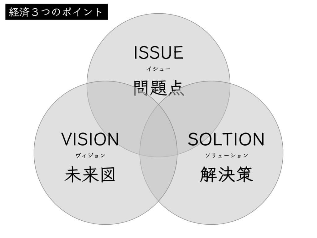 newspicks_inoueshinpei_3point