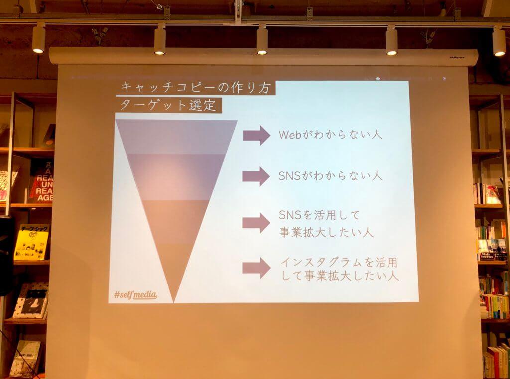 ターゲット選定のスライド