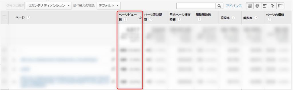 Googleアナリティクス画面②