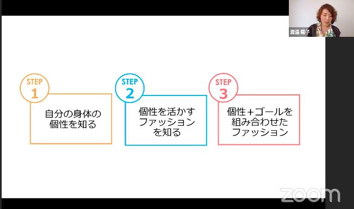 3ステップ解説テキスト